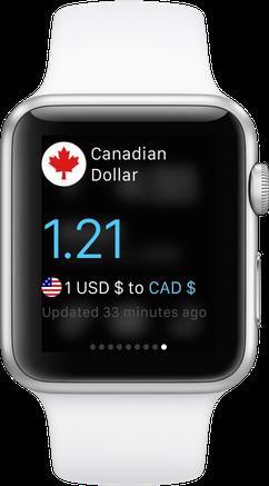 currencies-watch-glance